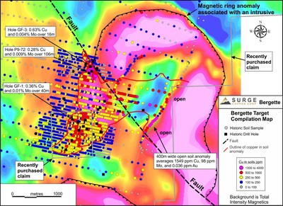 Compilation Map of the Bergette Target showing copper-in-soil values and historic drill hole collars overlain on airborne total magnetic intensity.