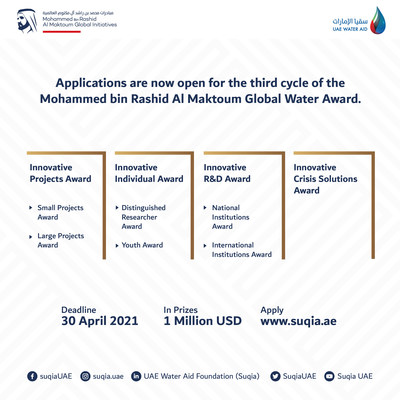 AE Water Aid extends application deadline for 3rd Mohammed bin Rashid Al Maktoum Global Water Award to end of May
